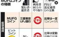 三菱東京UFJ 仮想通貨発行へ